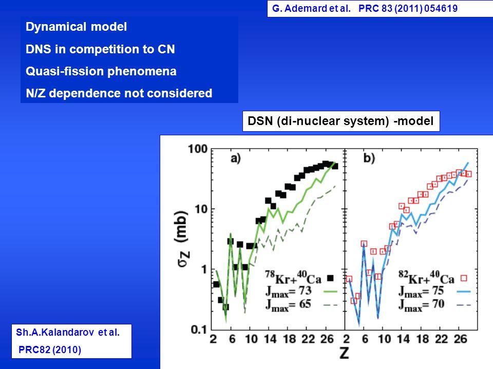 DSN (di-nuclear system) -model Sh.A.Kalandarov et al.