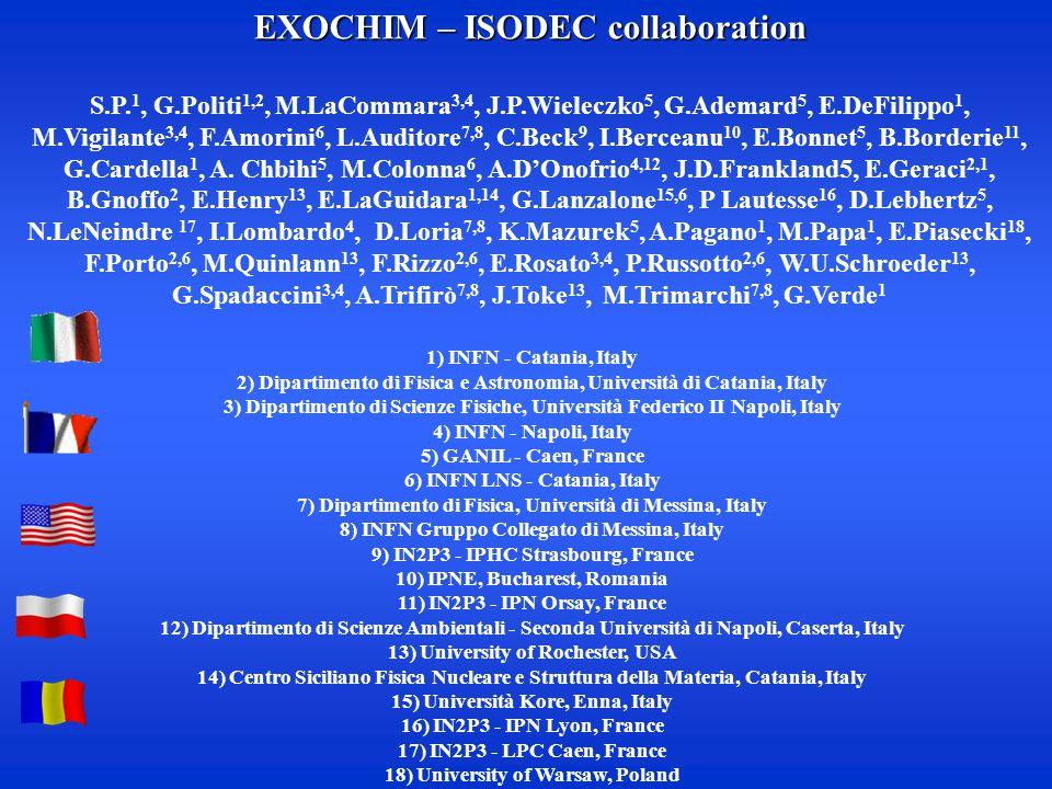 EXOCHIM – ISODEC collaboration S.P.