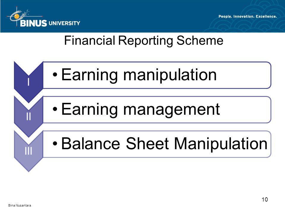 Financial Reporting Scheme I Earning manipulation II Earning management III Balance Sheet Manipulation Bina Nusantara 10