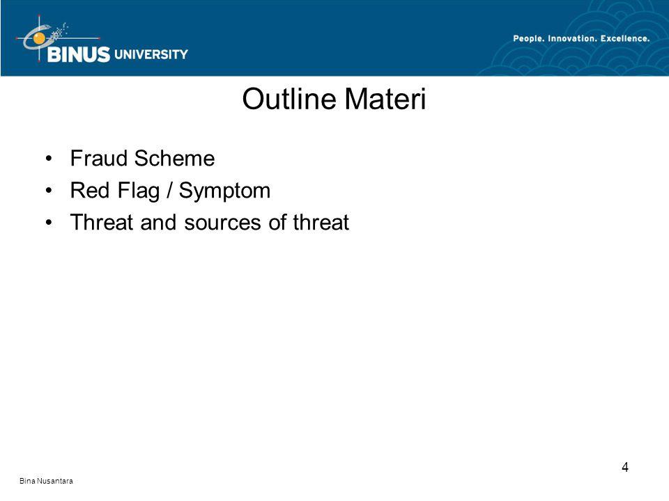 Bina Nusantara Fraud Scheme Red Flag / Symptom Threat and sources of threat Outline Materi 4
