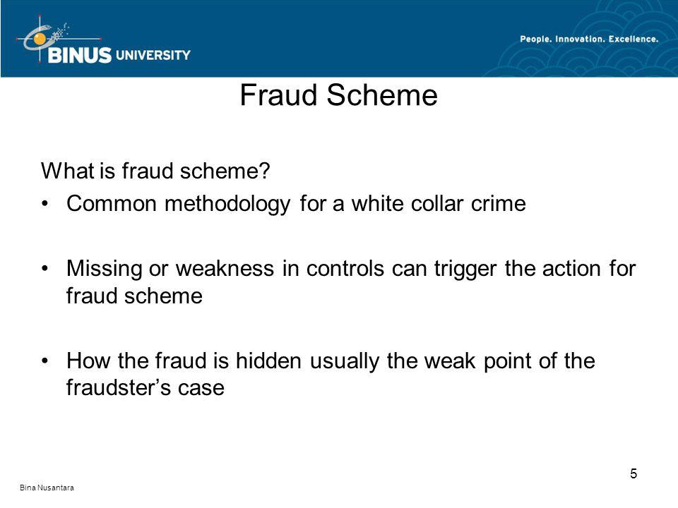 Fraud Scheme What is fraud scheme.