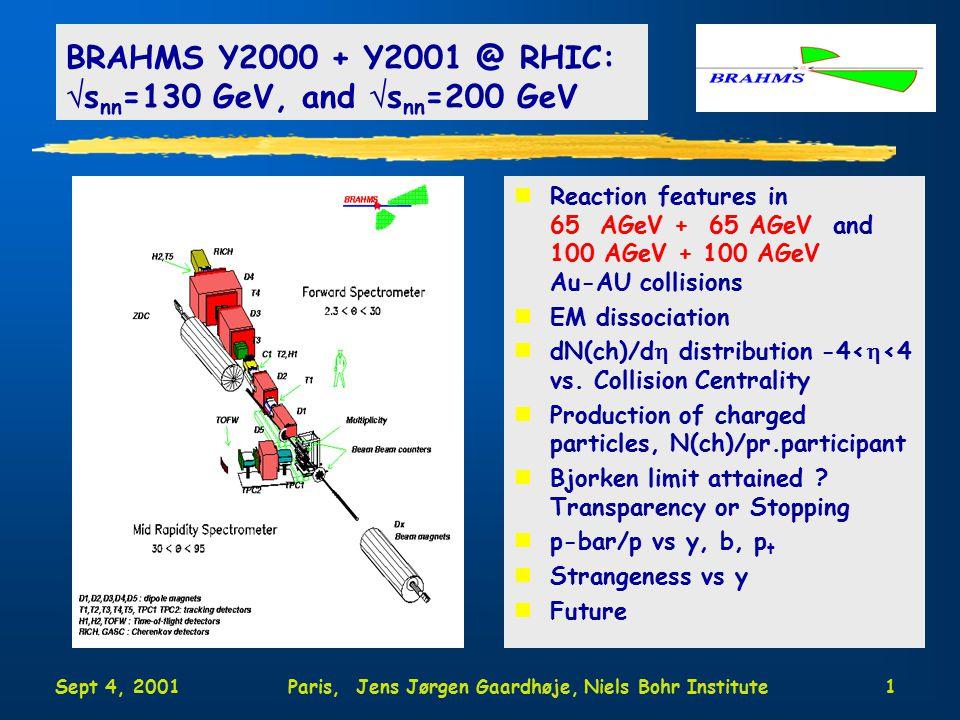 Sept 4, 2001Paris, Jens Jørgen Gaardhøje, Niels Bohr Institute12 dN ch /d  @  s nn = 130 GeV SiMA, TMA, BB, TPC nN=  dE / nP(0)/P(n  1) nBackground corr.due to secondaries (37-50%) nConsistency between 4 independent detector systems n65 AGeV+ 65 AGeV: n  N(ch)d  = 4050±300 nCentral 0-5% dN(ch)/d  (  =0) =550 nFWHM of distribution  = 7.6  0.7 0-5% 10-20% 20-30% 30-40% 40-50% 5-10% 600 BRAHMS Subm.