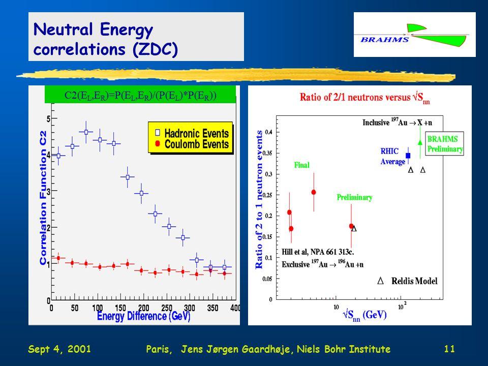 Sept 4, 2001Paris, Jens Jørgen Gaardhøje, Niels Bohr Institute11 Neutral Energy correlations (ZDC) C2(E L,E R )=P(E L,E R )/(P(E L )*P(E R ))
