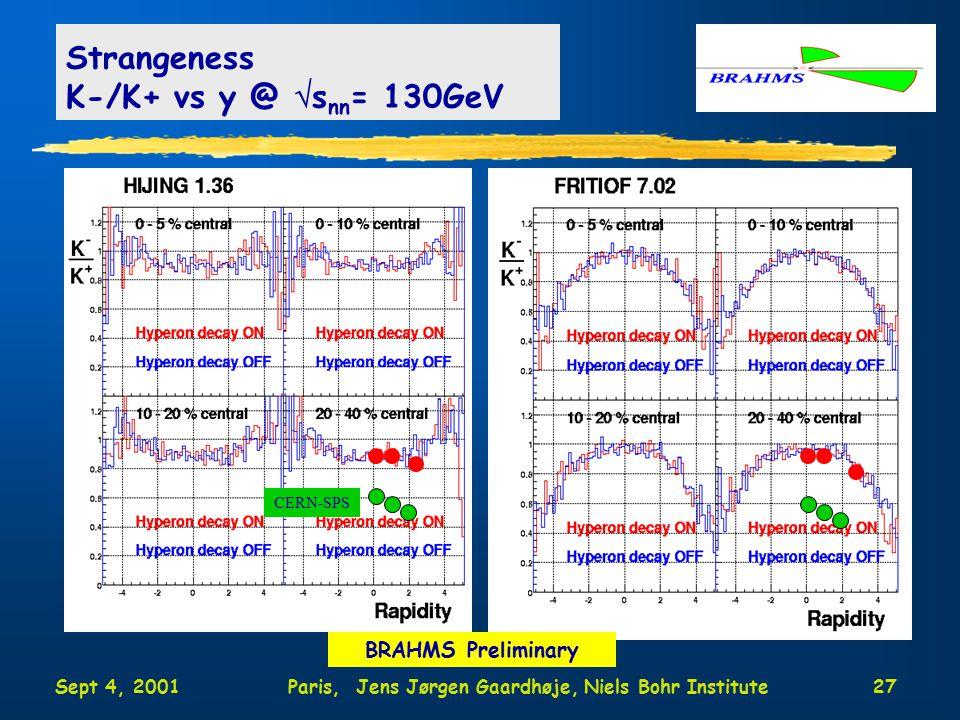 Sept 4, 2001Paris, Jens Jørgen Gaardhøje, Niels Bohr Institute27 Strangeness K-/K+ vs y @  s nn = 130GeV BRAHMS Preliminary CERN-SPS