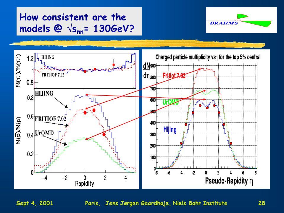 Sept 4, 2001Paris, Jens Jørgen Gaardhøje, Niels Bohr Institute28 How consistent are the models @  s nn = 130GeV