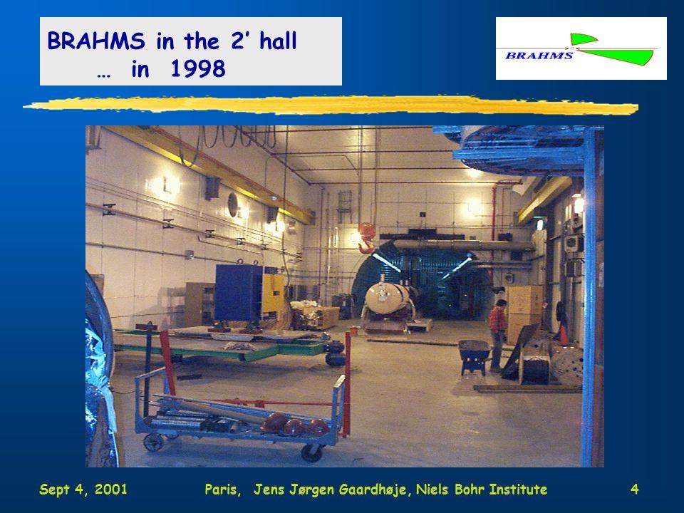Sept 4, 2001Paris, Jens Jørgen Gaardhøje, Niels Bohr Institute4 BRAHMS in the 2' hall … in 1998