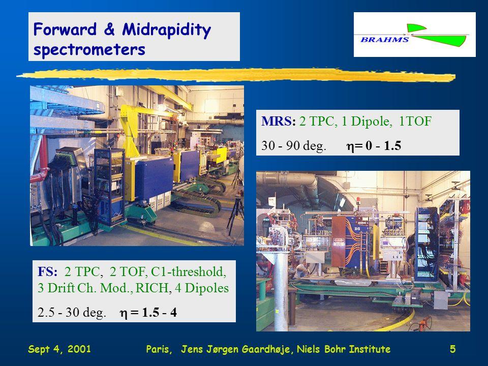 Sept 4, 2001Paris, Jens Jørgen Gaardhøje, Niels Bohr Institute5 Forward & Midrapidity spectrometers FS: 2 TPC, 2 TOF, C1-threshold, 3 Drift Ch.