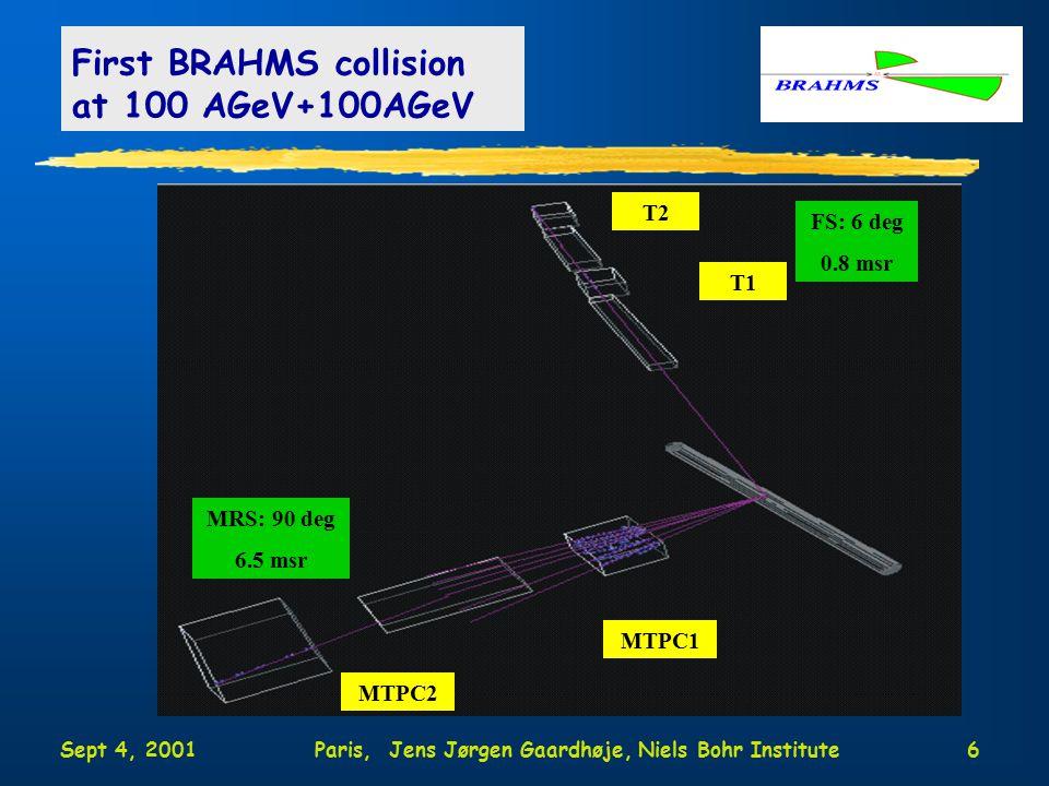 Sept 4, 2001Paris, Jens Jørgen Gaardhøje, Niels Bohr Institute6 First BRAHMS collision at 100 AGeV+100AGeV T1 MTPC1 T2 MTPC2 MRS: 90 deg 6.5 msr FS: 6 deg 0.8 msr