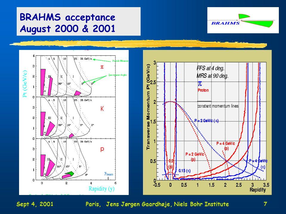 Sept 4, 2001Paris, Jens Jørgen Gaardhøje, Niels Bohr Institute8 Global detectors SiMA, TMA, BB  SiMA (-2.0<  <2.0)  PTMA (-2.2<  <2.2)  Beam-Beam (3 < |  | < 4) 97%  (geom)