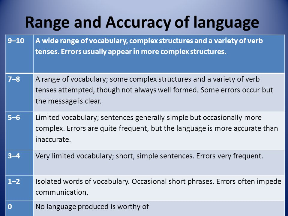 Range and Accuracy of language 9–10 A wide range of vocabulary, complex structures and a variety of verb tenses. Errors usually appear in more complex