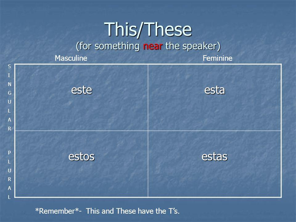 This/These (for something near the speaker) esteesta estosestas MasculineFeminine SINGULARSINGULAR PLURALPLURAL *Remember*- This and These have the T'