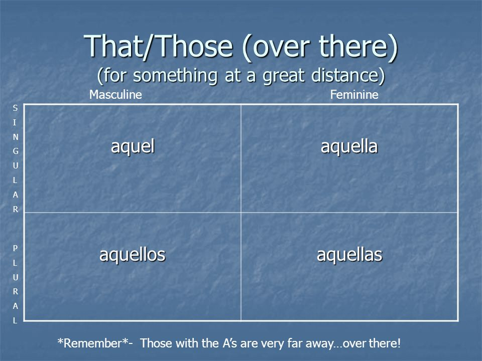That/Those (over there) (for something at a great distance) aquelaquella aquellosaquellas MasculineFeminine SINGULARSINGULAR PLURALPLURAL *Remember*- Those with the A's are very far away…over there!
