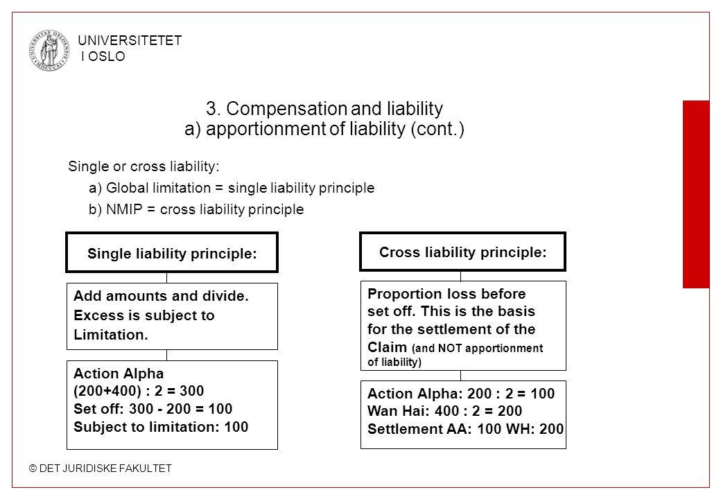 © DET JURIDISKE FAKULTET UNIVERSITETET I OSLO 3.Compensation and liability b) liability for i.