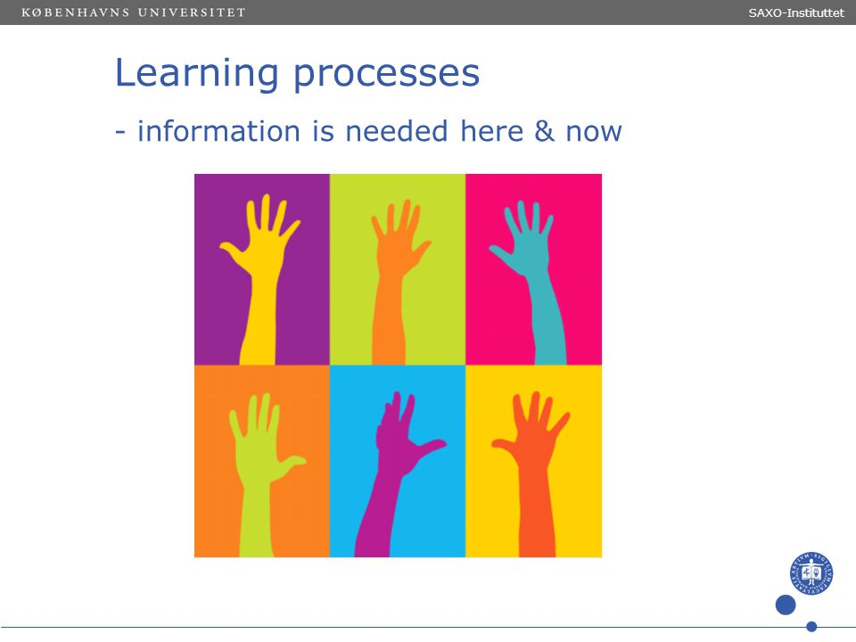 Sted og dato (Indsæt --> Diasnummer) Dias 3 Learning processes - information is needed here & now SAXO-Instituttet