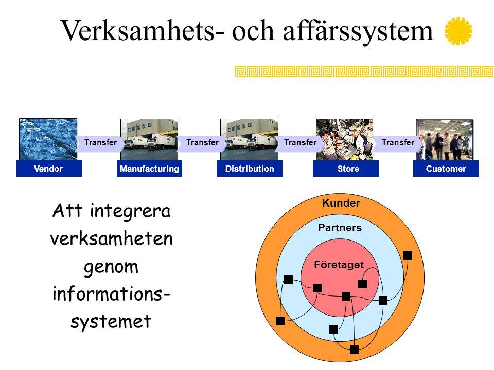 Kursinnehåll Enterprise Modelling - Goal Modelling - Analysis Patterns - FLBC Enterprise Application Integration - Message Brokers - Process Integration Enterprise Systems - Functionality - Architecture