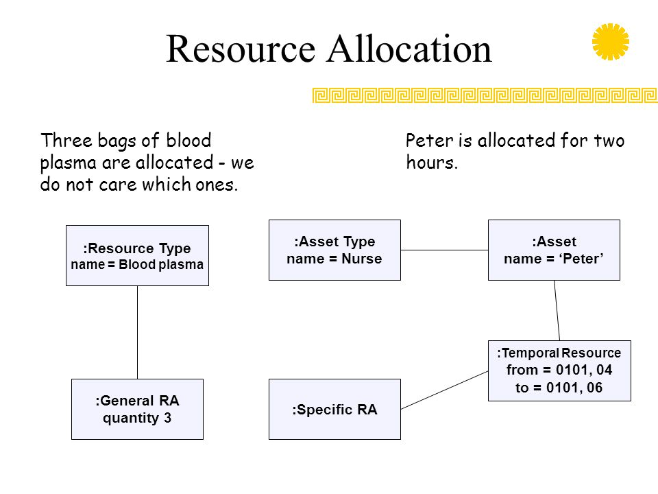 Resource Allocation :General RA quantity 3 :Resource Type name = Blood plasma :Asset Type name = Nurse :Asset name = 'Peter' :Specific RA :Temporal Resource from = 0101, 04 to = 0101, 06 Three bags of blood plasma are allocated - we do not care which ones.