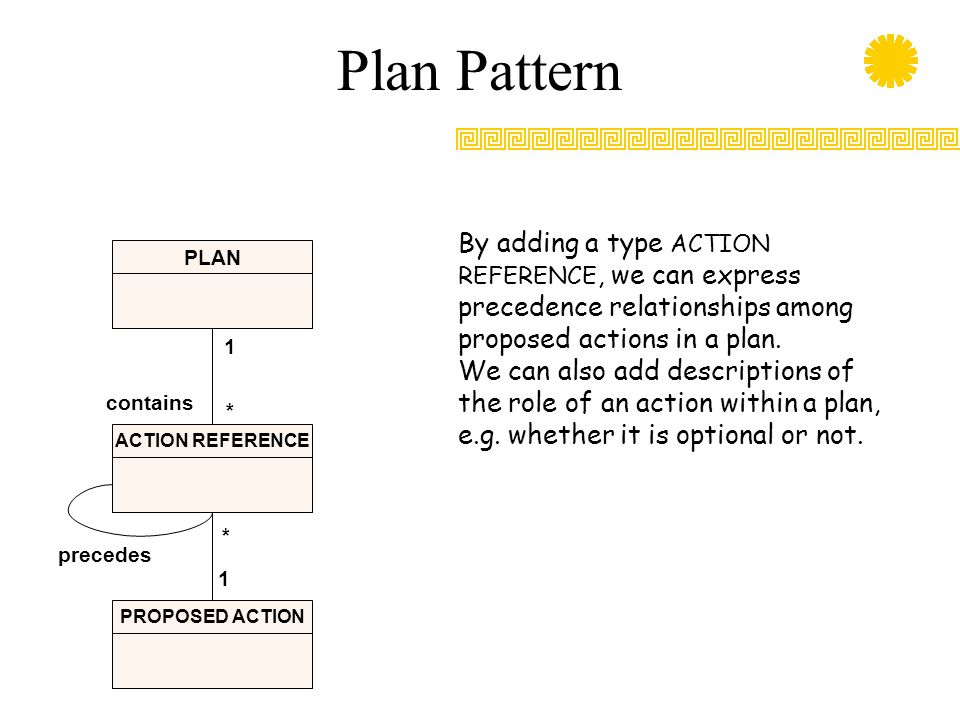 Plan Pattern PLAN ACTION REFERENCE * 1 contains PROPOSED ACTION 1 * precedes By adding a type ACTION REFERENCE, we can express precedence relationships among proposed actions in a plan.