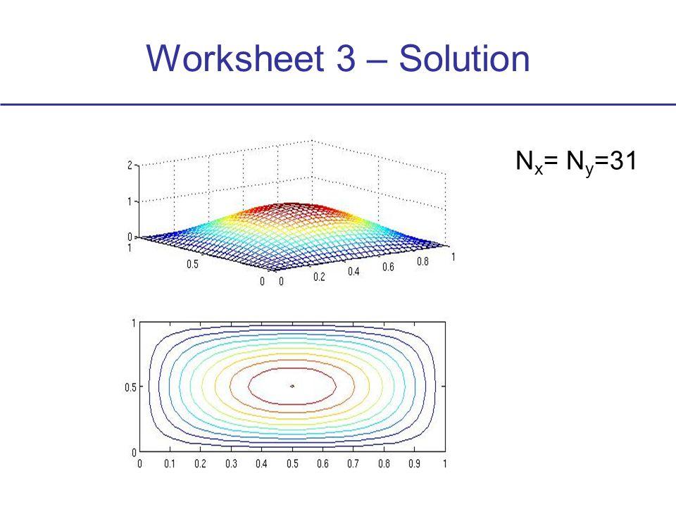Worksheet 3 – Solution N x = N y =31
