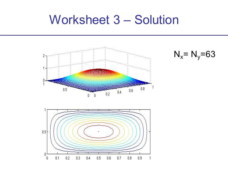 Worksheet 3 – Solution N x = N y =63