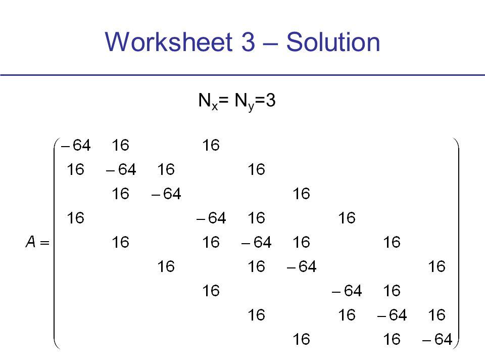 Worksheet 3 – Solution N x = N y =3