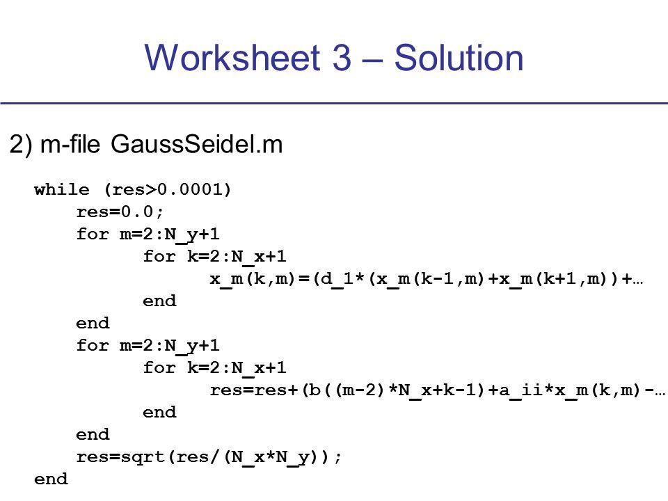 Worksheet 3 – Solution error – convergence order N x, N y 153163127 error0.00174.10*10 -4 9.70*10 -5 2.02*10 -5 error red.4.354.144.234.83 q=2