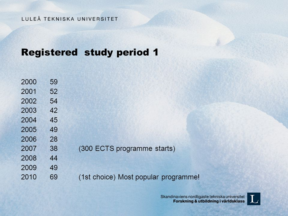 Registered study period 1 200059 200152 200254 200342 200445 200549 200628 200738(300 ECTS programme starts) 200844 200949 201069 (1st choice) Most popular programme!