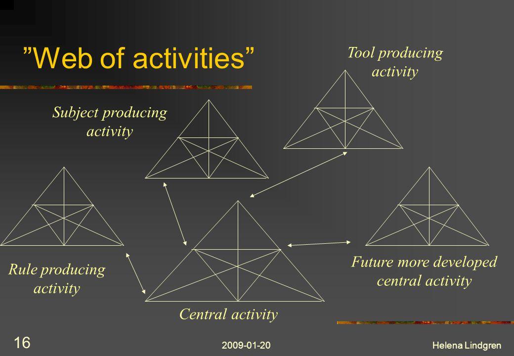 2009-01-20Helena Lindgren 16 Web of activities Central activity Rule producing activity Subject producing activity Tool producing activity Future more developed central activity