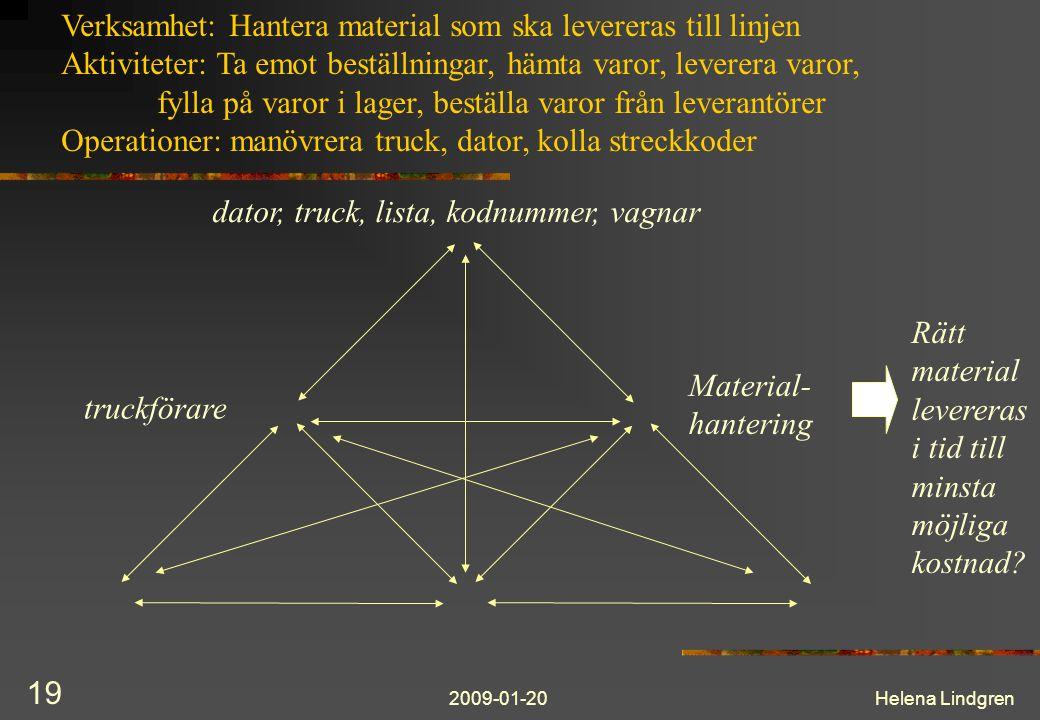 2009-01-20Helena Lindgren 19 Verksamhet: Hantera material som ska levereras till linjen Aktiviteter: Ta emot beställningar, hämta varor, leverera varor, fylla på varor i lager, beställa varor från leverantörer Operationer: manövrera truck, dator, kolla streckkoder Material- hantering truckförare dator, truck, lista, kodnummer, vagnar Rätt material levereras i tid till minsta möjliga kostnad