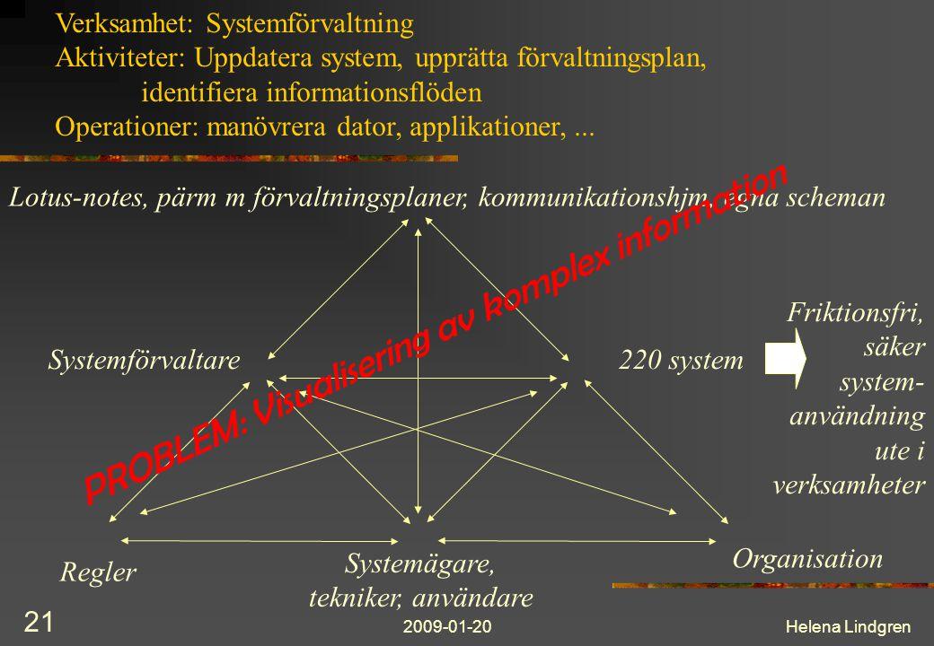 2009-01-20Helena Lindgren 21 Verksamhet: Systemförvaltning Aktiviteter: Uppdatera system, upprätta förvaltningsplan, identifiera informationsflöden Operationer: manövrera dator, applikationer,...