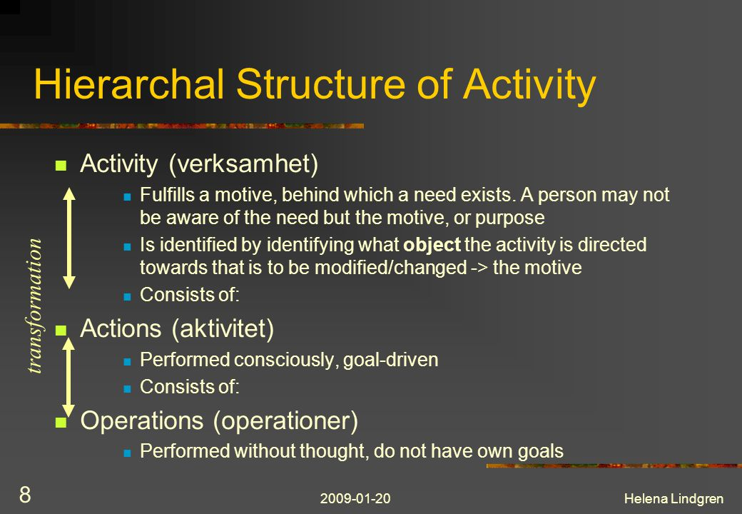 2009-01-20Helena Lindgren 8 Hierarchal Structure of Activity Activity (verksamhet) Fulfills a motive, behind which a need exists.