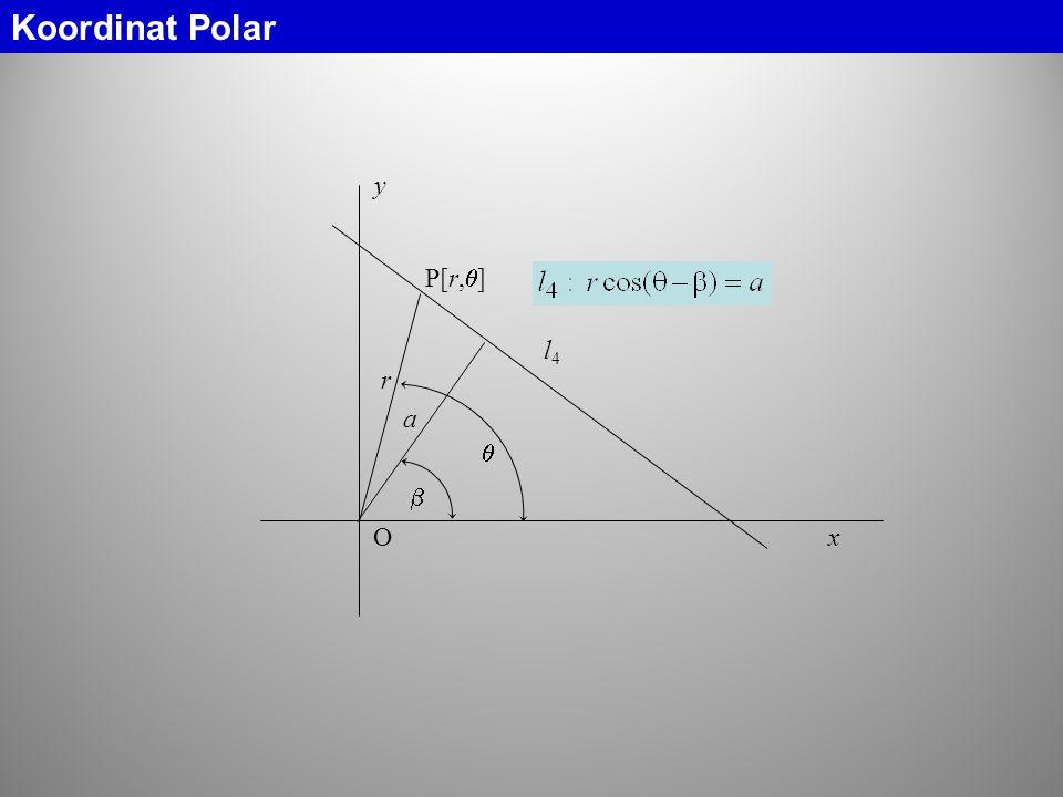 l4l4 O y x  a r  P[r,  ] Koordinat Polar