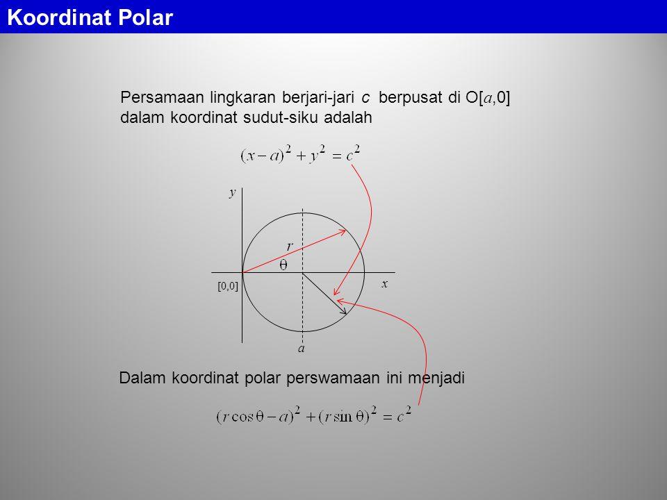 a [0,0] x y Persamaan lingkaran berjari-jari c berpusat di O[ a,0] dalam koordinat sudut-siku adalah Koordinat Polar Dalam koordinat polar perswamaan ini menjadi