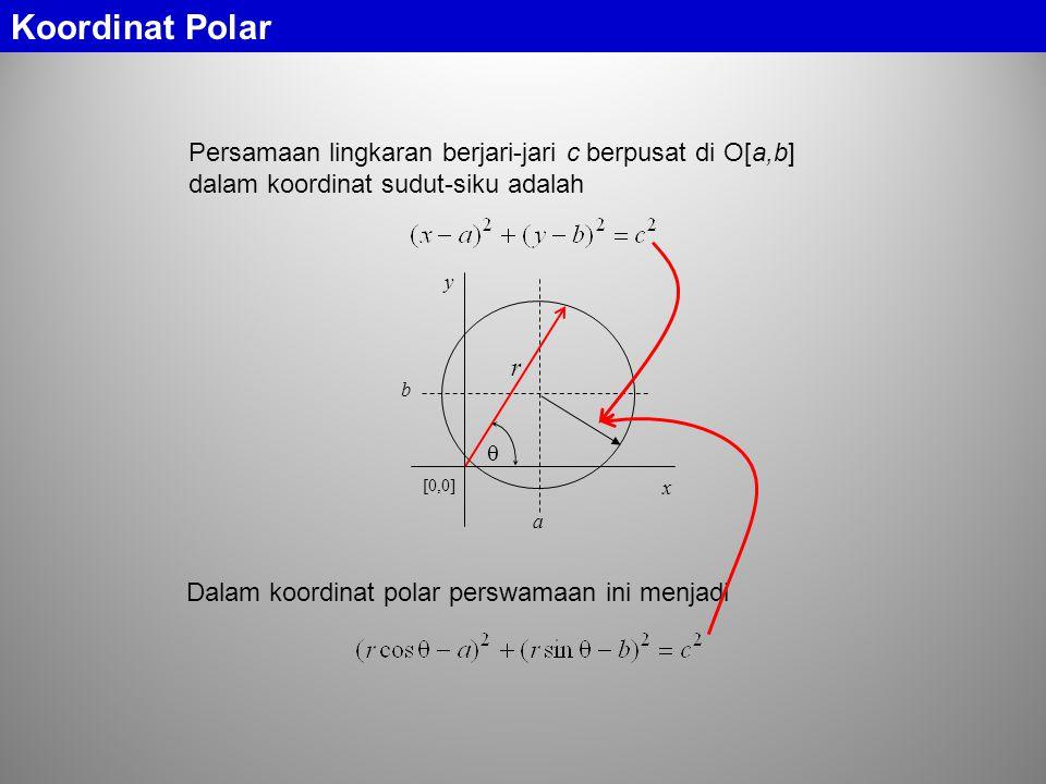 Persamaan lingkaran berjari-jari c berpusat di O[a,b] dalam koordinat sudut-siku adalah Dalam koordinat polar perswamaan ini menjadi b a [0,0] x y  r Koordinat Polar