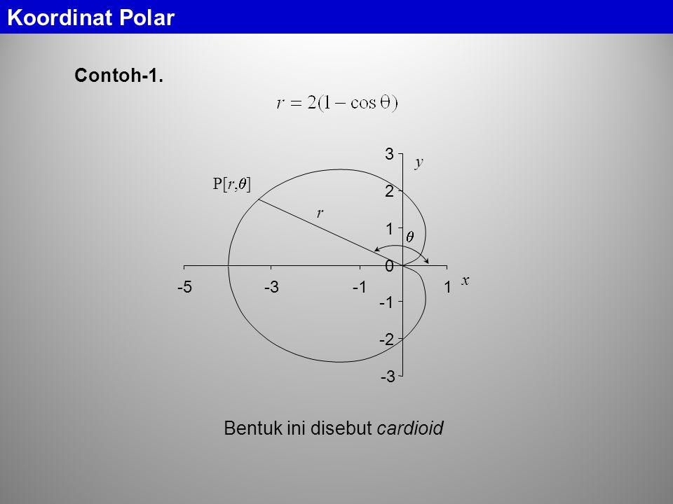 Contoh-1. -3 -2 0 1 2 3 -5-31 y x r  P[r,  ] Bentuk ini disebut cardioid