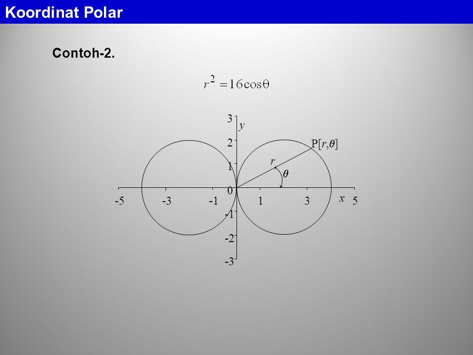 Koordinat Polar Contoh-2.  y x -3 -2 0 1 2 3 -5-3135 r P[r,  ]