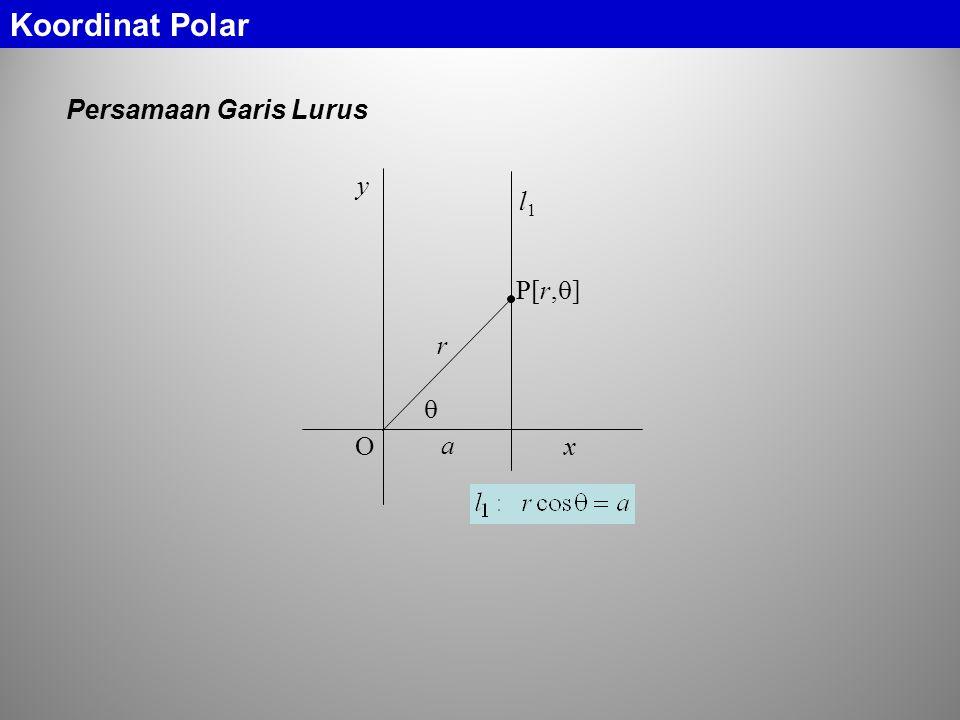 Persamaan Garis Lurus Koordinat Polar O y x l1l1 a r  P[r,  ]