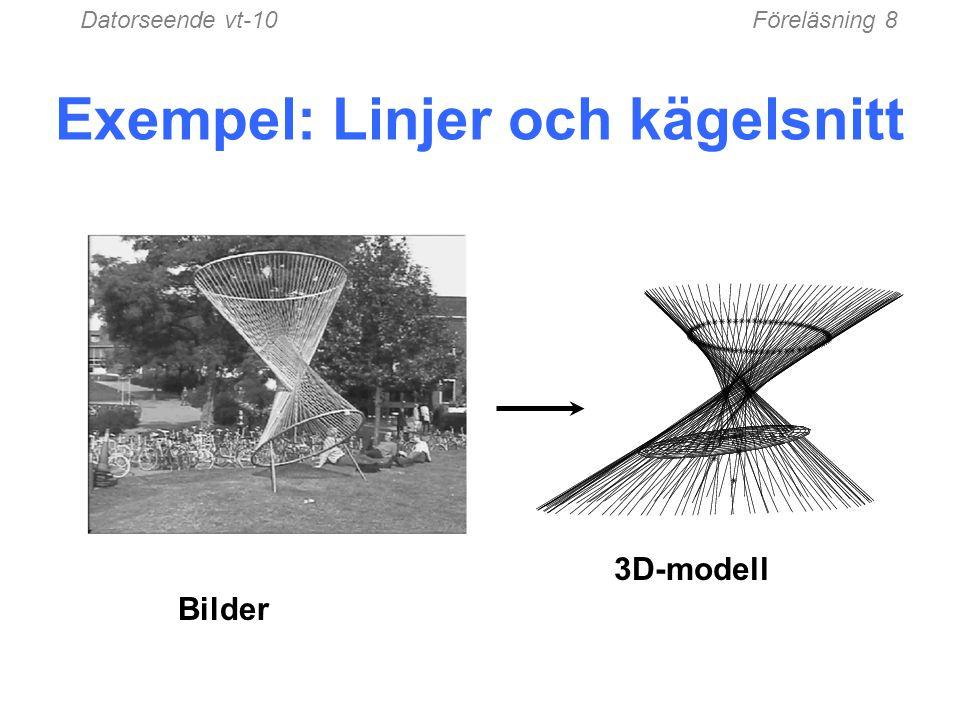 Datorseende vt-10Föreläsning 8 Exempel: Linjer och kägelsnitt Bilder 3D-modell