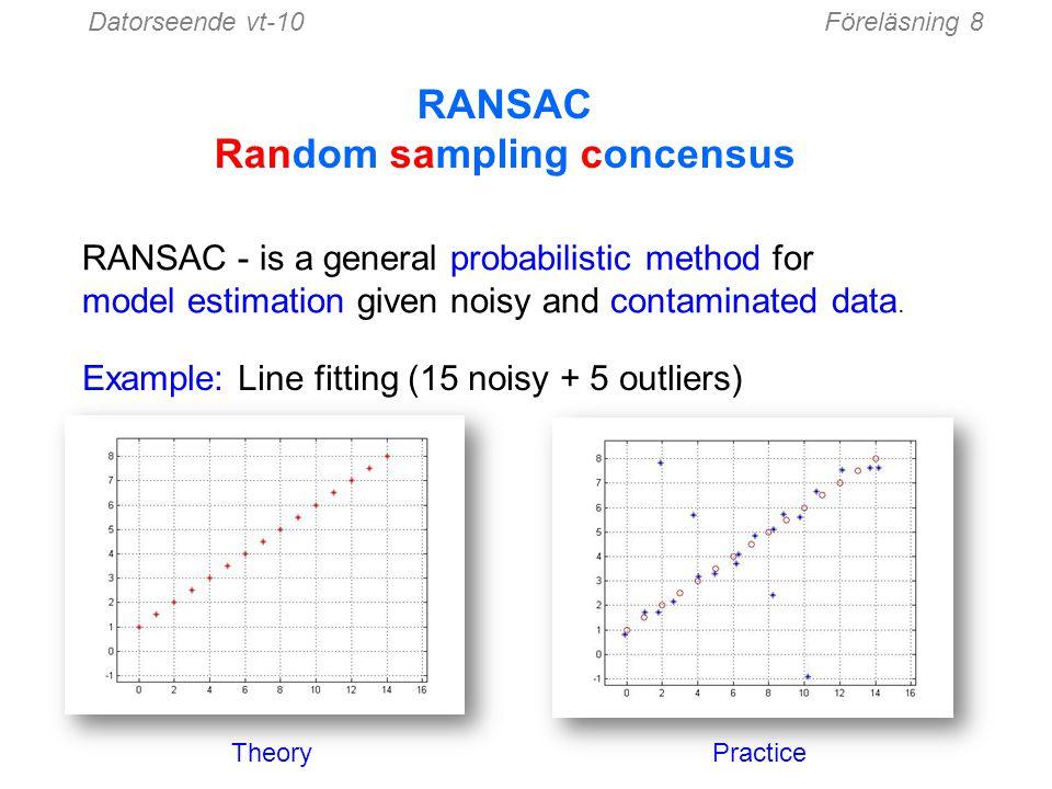 Datorseende vt-10Föreläsning 8 RANSAC Random sampling concensus RANSAC - is a general probabilistic method for model estimation given noisy and contam