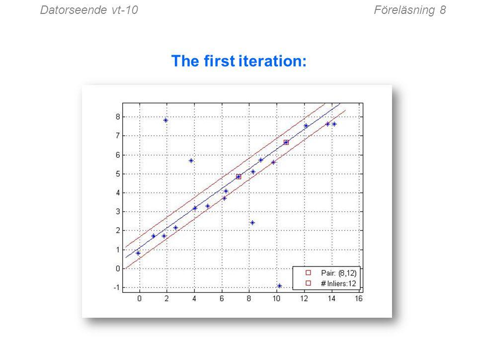 Datorseende vt-10Föreläsning 8 The first iteration: