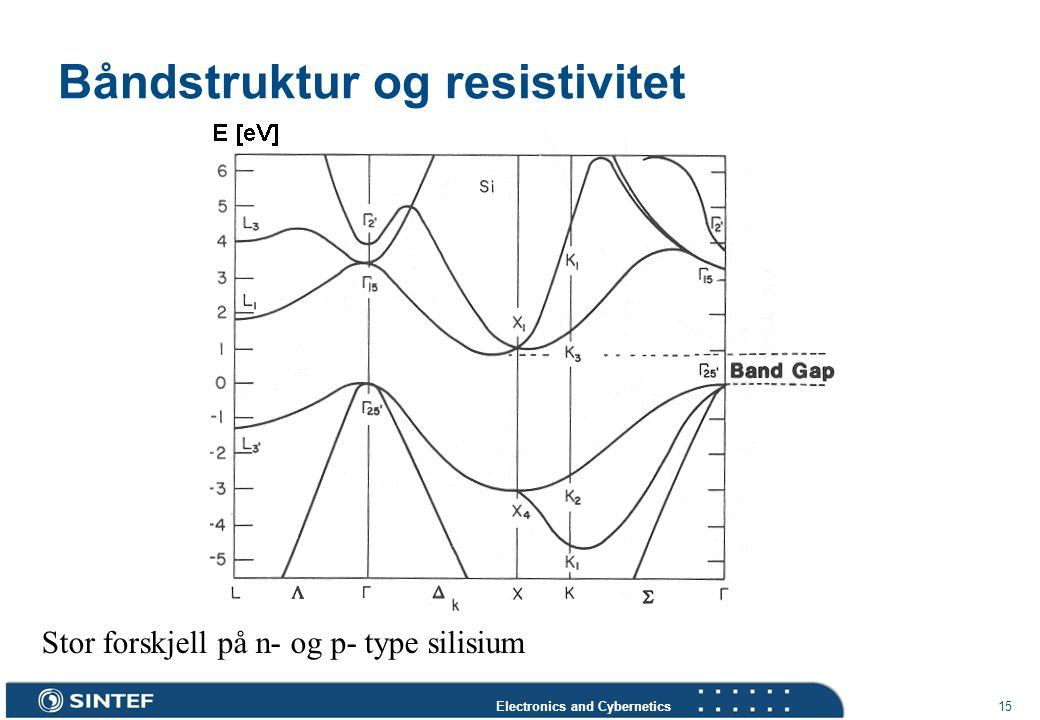 Electronics and Cybernetics 15 Båndstruktur og resistivitet Stor forskjell på n- og p- type silisium