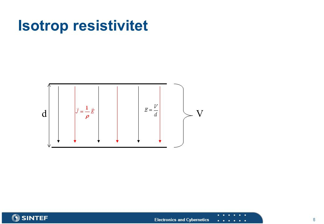 Electronics and Cybernetics 8 Isotrop resistivitet Vd