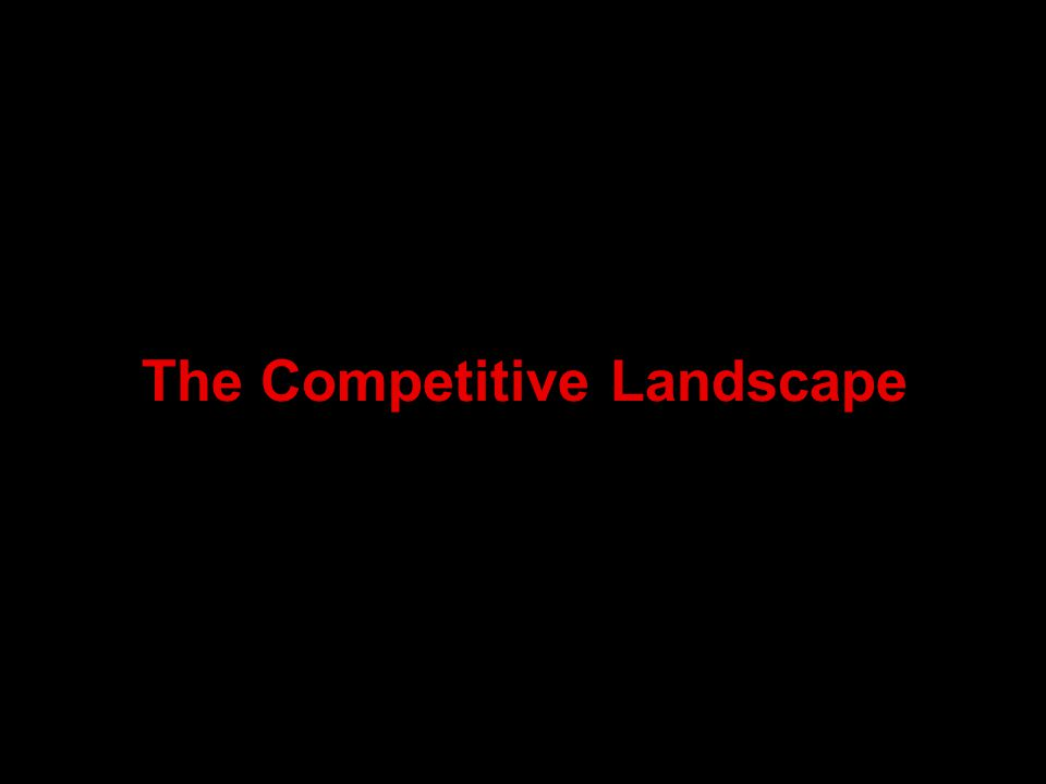The Competitive Landscape