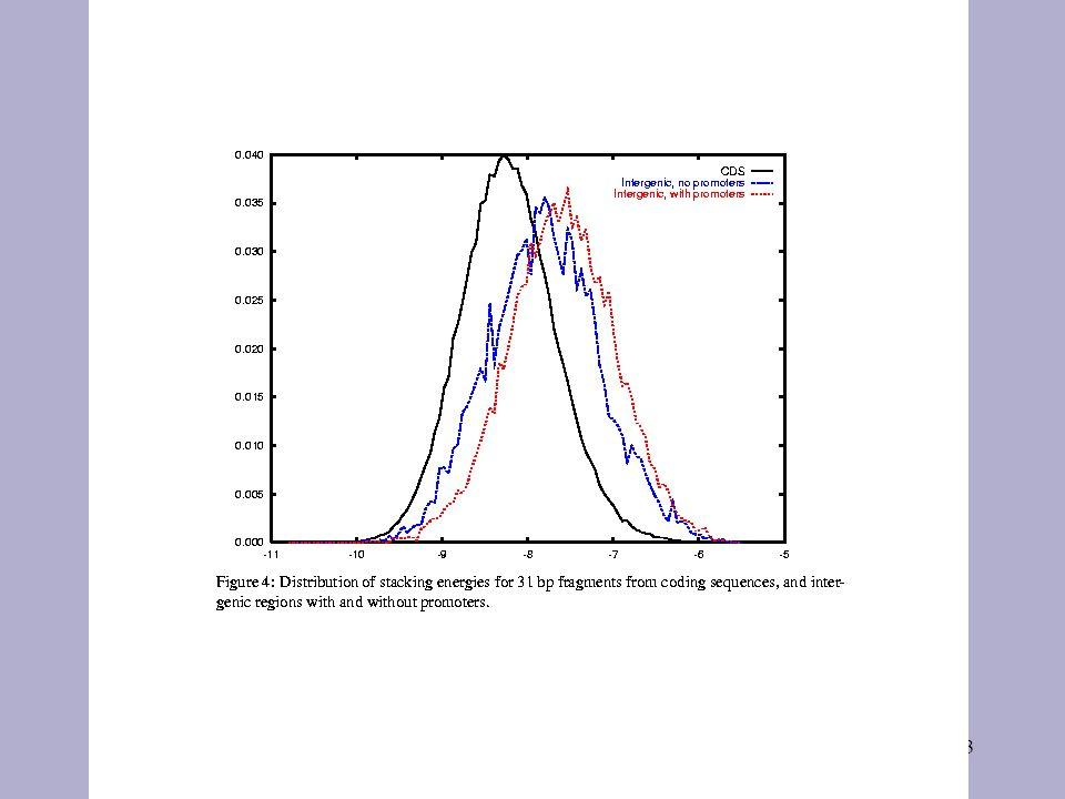 23 Sig70 Promoter DNA Structures