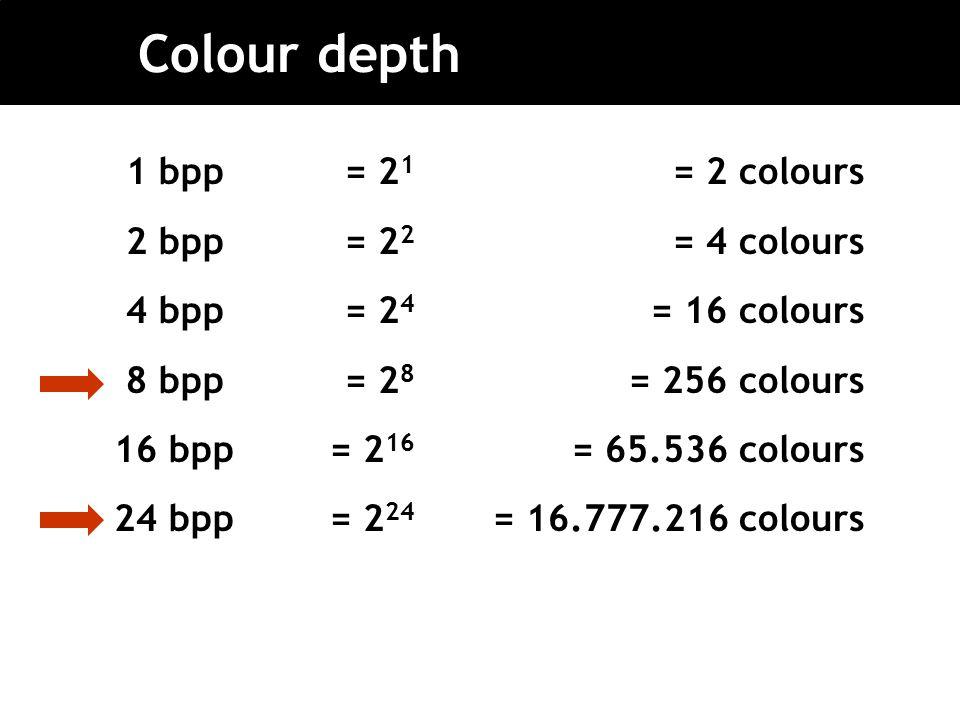 Colour depth 1 bpp= 2 1 = 2 colours 2 bpp= 2 2 = 4 colours 4 bpp= 2 4 = 16 colours 8 bpp= 2 8 = 256 colours 16 bpp= 2 16 = 65.536 colours 24 bpp= 2 24 = 16.777.216 colours