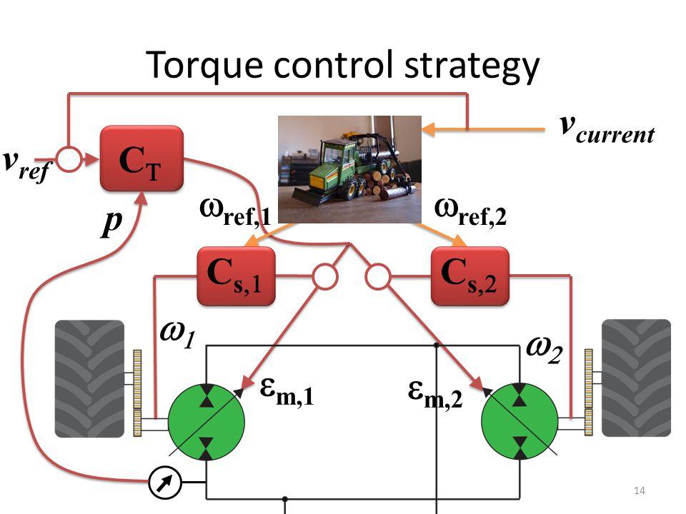 Torque control strategy v ref CC v current  ref,2  ref,1  m,1  m,2  C s   C s  p 14