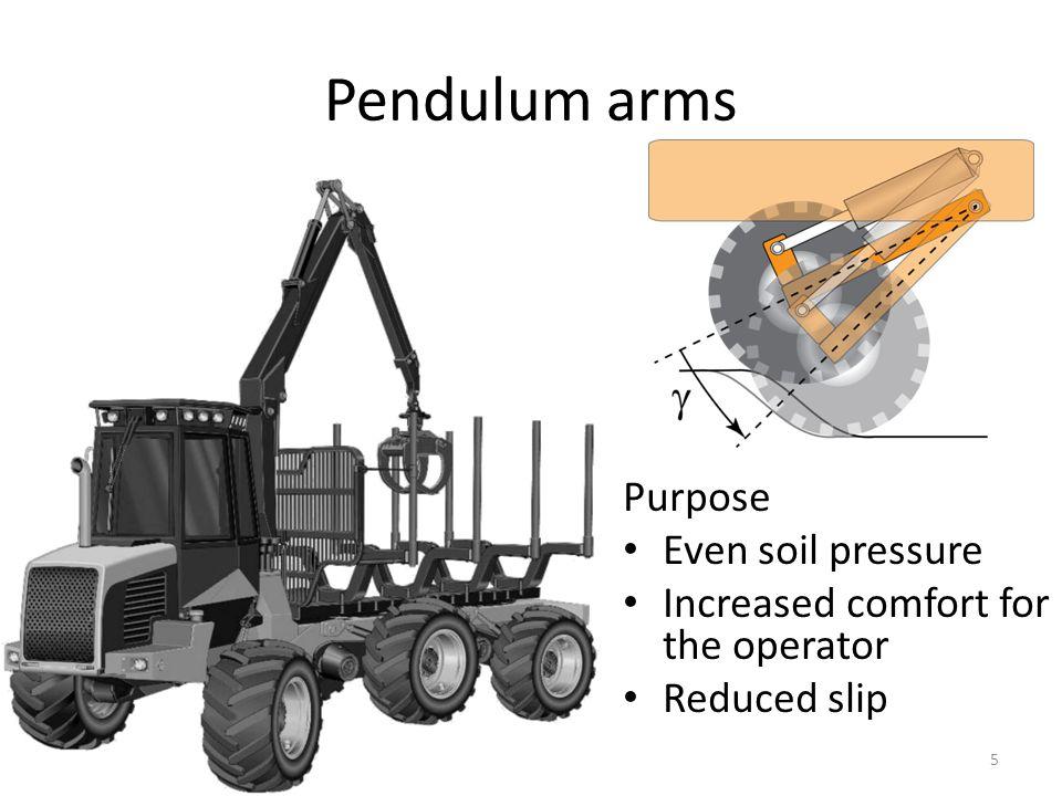 Pendulum arms Purpose Even soil pressure Increased comfort for the operator Reduced slip 5