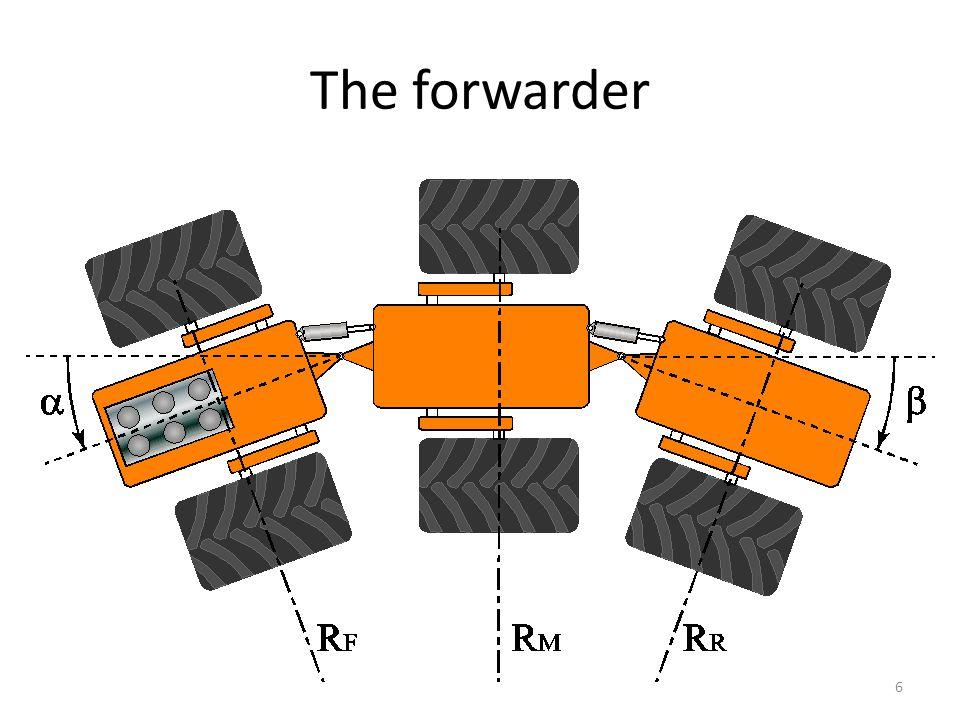 The forwarder 6