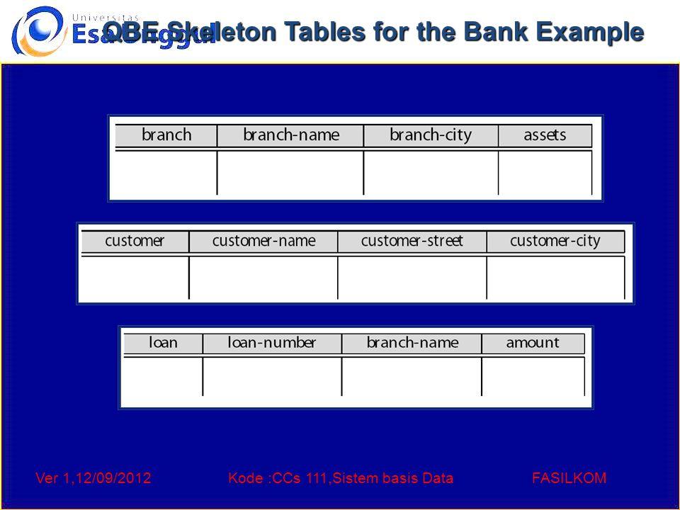 Ver 1,12/09/2012Kode :CCs 111,Sistem basis DataFASILKOM QBE Skeleton Tables for the Bank Example