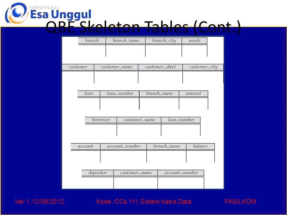 Ver 1,12/09/2012Kode :CCs 111,Sistem basis DataFASILKOM QBE Skeleton Tables (Cont.)