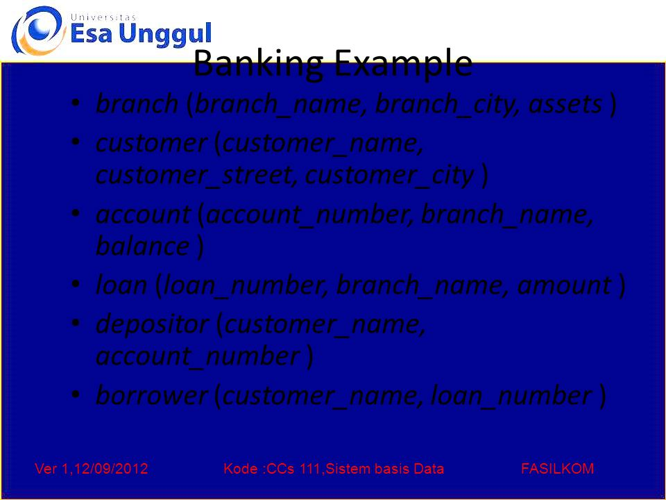 Ver 1,12/09/2012Kode :CCs 111,Sistem basis DataFASILKOM Banking Example branch (branch_name, branch_city, assets ) customer (customer_name, customer_street, customer_city ) account (account_number, branch_name, balance ) loan (loan_number, branch_name, amount ) depositor (customer_name, account_number ) borrower (customer_name, loan_number )